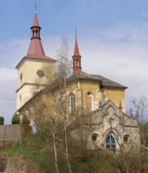 Loukov, kostel Nejsvětější Trojice, hřbitov